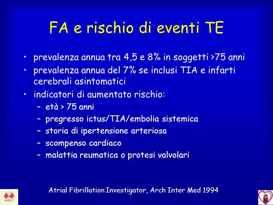 FA e rischio di eventi TE prevalenza annua tra 4,5 e 8% in soggetti >75 anni prevalenza annua del 7% se inclusi TIA e infarti cerebrali asintomatici i