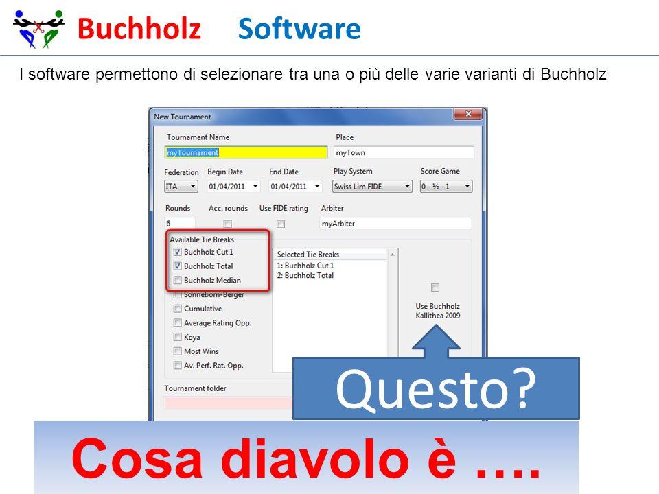 Buchholz Software I software permettono di selezionare tra una o più delle varie varianti di Buchholz Cosa diavolo è …. Questo?