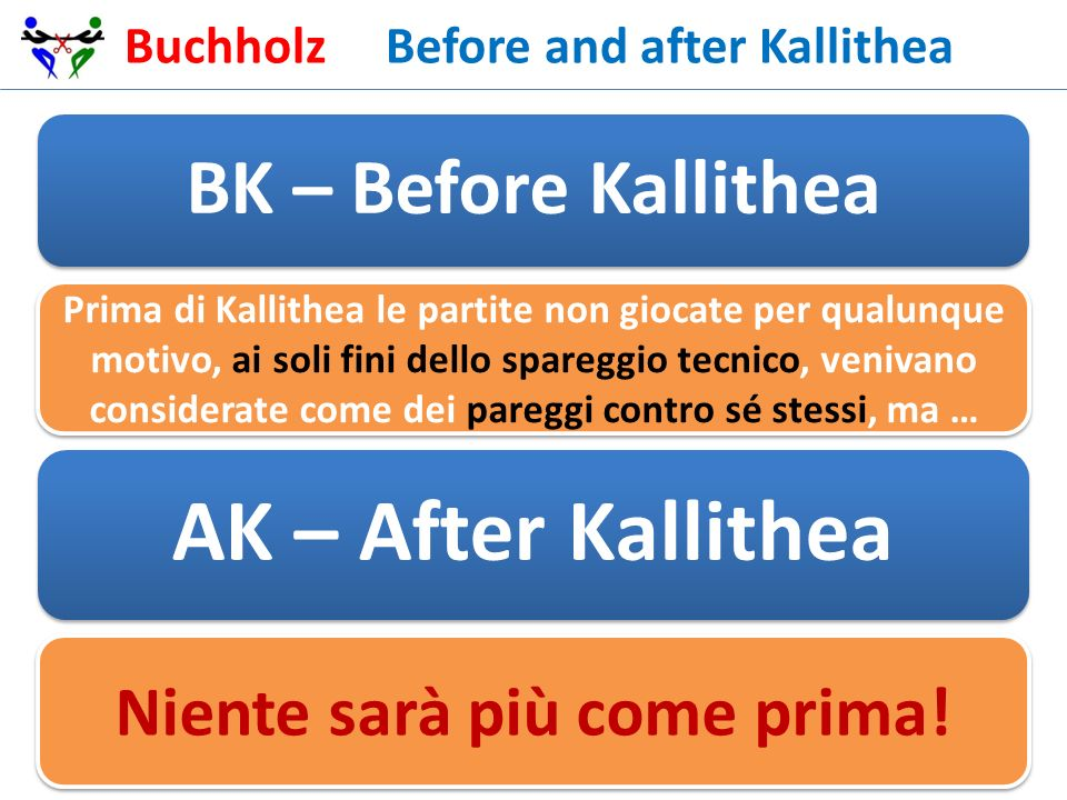 Buchholz Before and after Kallithea BK – Before Kallithea AK – After Kallithea Prima di Kallithea le partite non giocate per qualunque motivo, ai soli