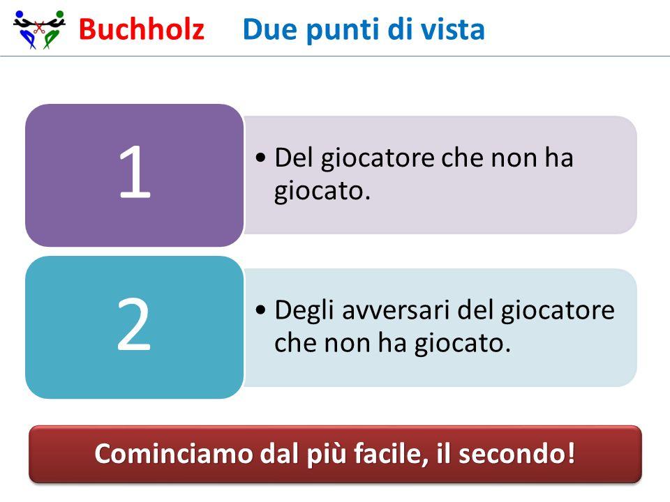 Buchholz Due punti di vista Del giocatore che non ha giocato. 1 Degli avversari del giocatore che non ha giocato. 2 Cominciamo dal più facile, il seco