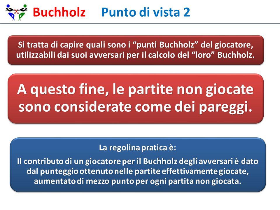 Buchholz Punto di vista 2 Si tratta di capire quali sono i punti Buchholz del giocatore, utilizzabili dai suoi avversari per il calcolo del loro Buchh