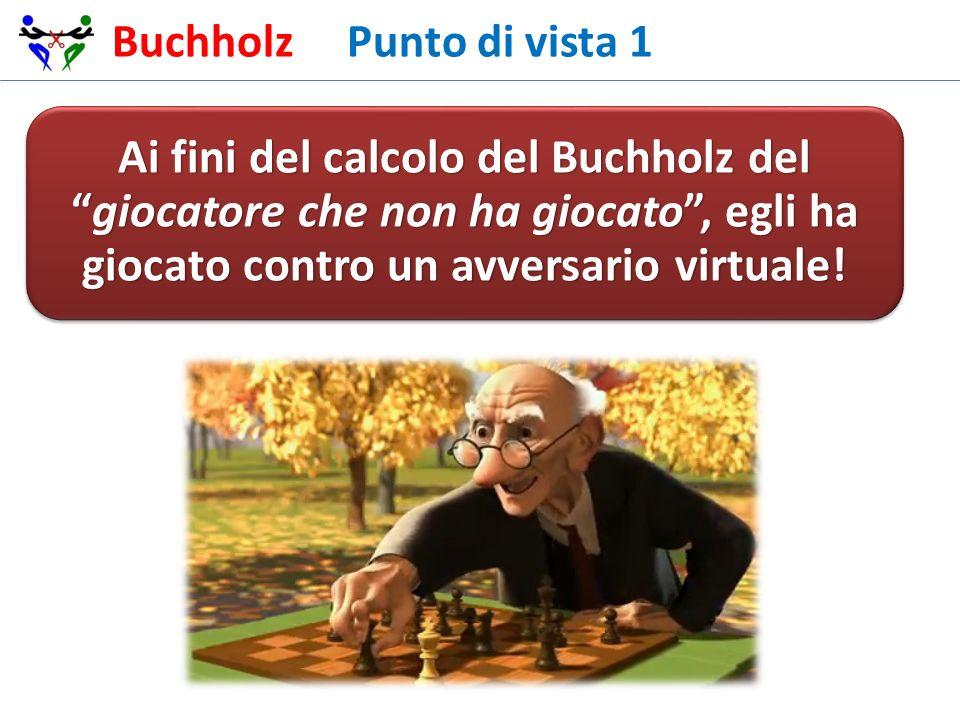 Buchholz Punto di vista 1 Ai fini del calcolo del Buchholz delgiocatore che non ha giocato, egli ha giocato contro un avversario virtuale!