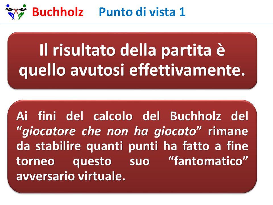 Buchholz Punto di vista 1 Il risultato della partita è quello avutosi effettivamente. Ai fini del calcolo del Buchholz delgiocatore che non ha giocato