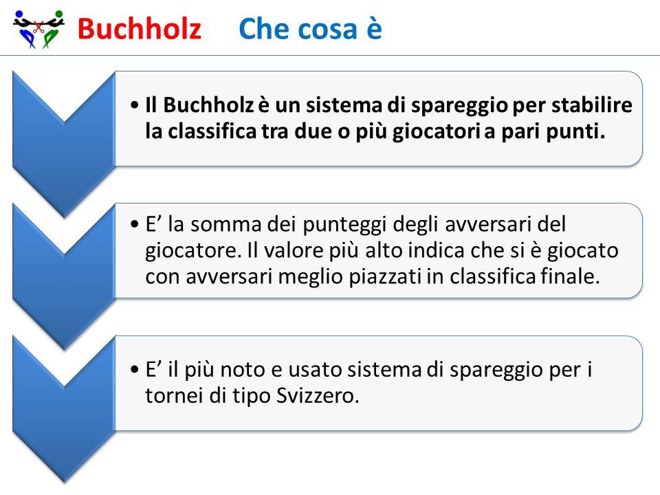 Buchholz Che cosa è Il Buchholz è un sistema di spareggio per stabilire la classifica tra due o più giocatori a pari punti. E la somma dei punteggi de