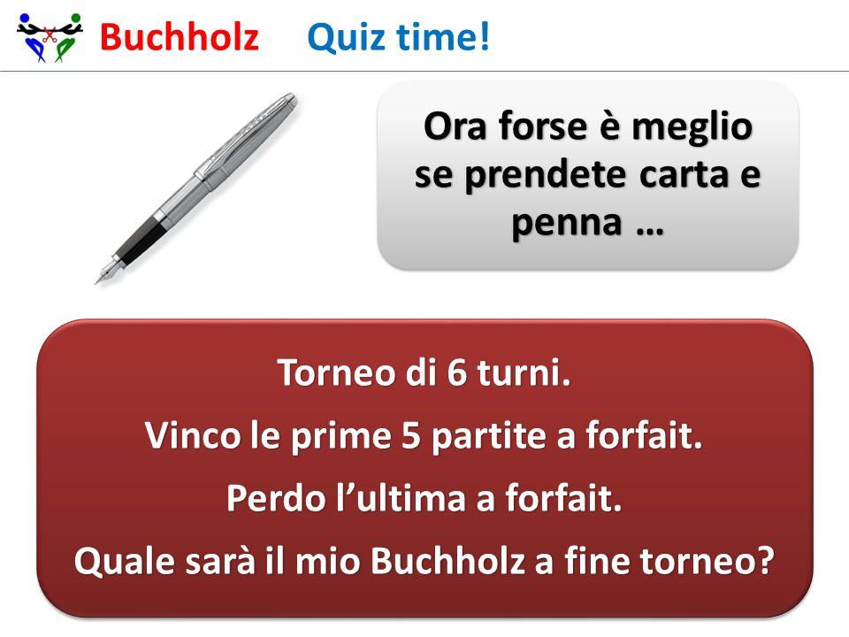 Buchholz Quiz time! Ora forse è meglio se prendete carta e penna … Torneo di 6 turni. Vinco le prime 5 partite a forfait. Perdo lultima a forfait. Qua