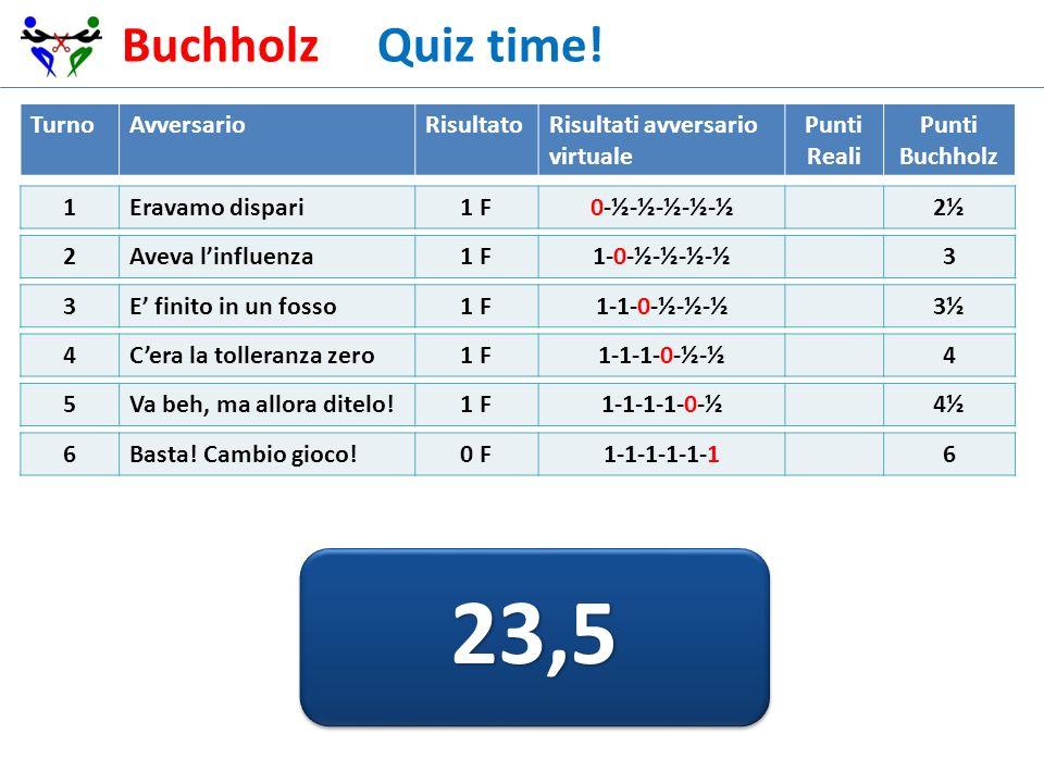 Buchholz Quiz time! TurnoAvversarioRisultatoRisultati avversario virtuale Punti Reali Punti Buchholz 1Eravamo dispari1 F0-½-½-½-½-½2½ 2Aveva linfluenz