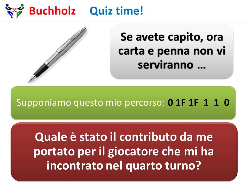 Buchholz Quiz time! Se avete capito, ora carta e penna non vi serviranno … Quale è stato il contributo da me portato per il giocatore che mi ha incont