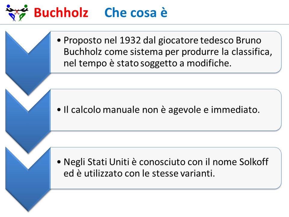 Buchholz Che cosa è Proposto nel 1932 dal giocatore tedesco Bruno Buchholz come sistema per produrre la classifica, nel tempo è stato soggetto a modif
