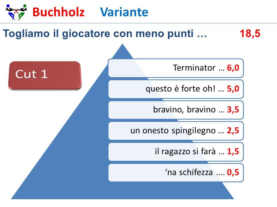 Buchholz Variante Terminator … 6,0 questo è forte oh! … 5,0 bravino, bravino … 3,5 un onesto spingilegno … 2,5 il ragazzo si farà … 1,5 na schifezza …