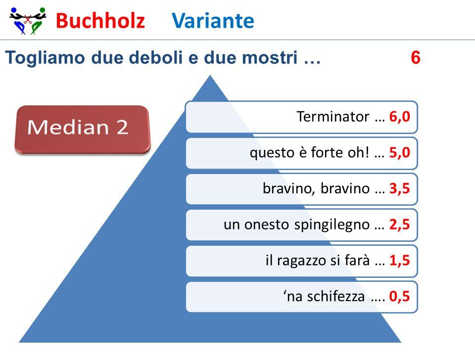 Buchholz Variante Terminator … 6,0 … 23,5 questo è forte oh.