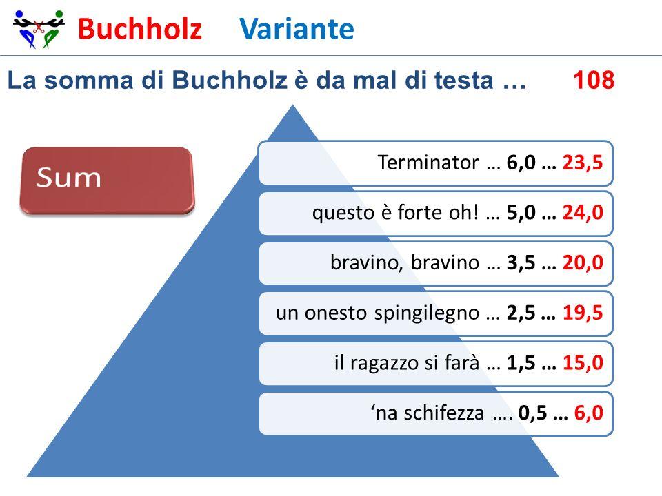 Buchholz Variante Terminator … 6,0 … 23,5 questo è forte oh! … 5,0 … 24,0 bravino, bravino … 3,5 … 20,0 un onesto spingilegno … 2,5 … 19,5 il ragazzo