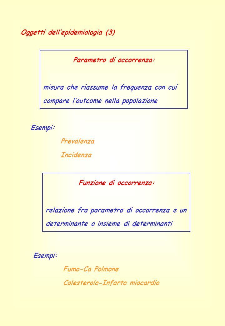 Oggetti dellepidemiologia (3) Parametro di occorrenza: misura che riassume la frequenza con cui compare loutcome nella popolazione Esempi: Prevalenza