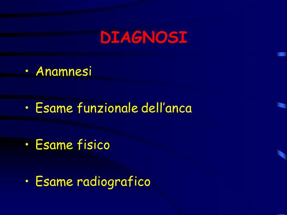 DIAGNOSI Anamnesi Esame funzionale dellanca Esame fisico Esame radiografico