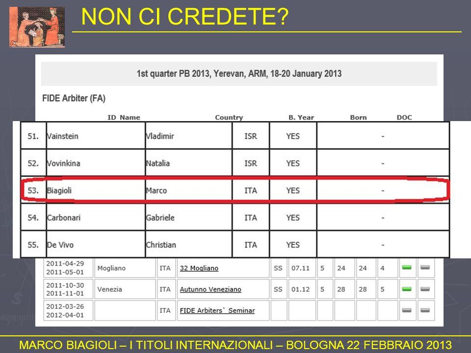 NON CI CREDETE? MARCO BIAGIOLI – I TITOLI INTERNAZIONALI – BOLOGNA 22 FEBBRAIO 2013