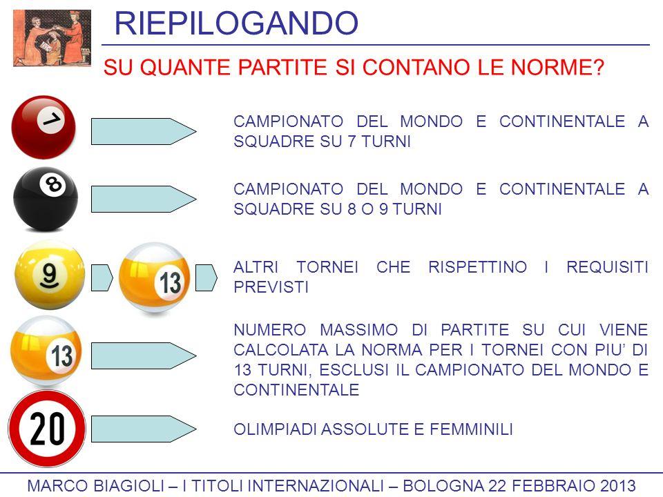 RIEPILOGANDO MARCO BIAGIOLI – I TITOLI INTERNAZIONALI – BOLOGNA 22 FEBBRAIO 2013 SU QUANTE PARTITE SI CONTANO LE NORME? CAMPIONATO DEL MONDO E CONTINE