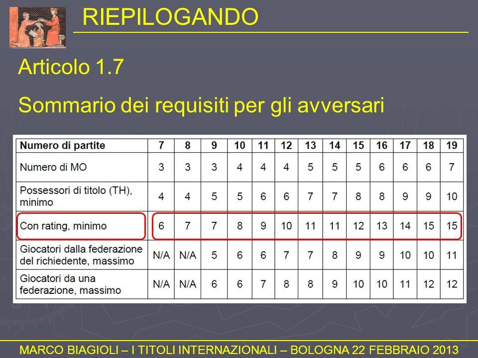 RIEPILOGANDO MARCO BIAGIOLI – I TITOLI INTERNAZIONALI – BOLOGNA 22 FEBBRAIO 2013 Articolo 1.7 Sommario dei requisiti per gli avversari