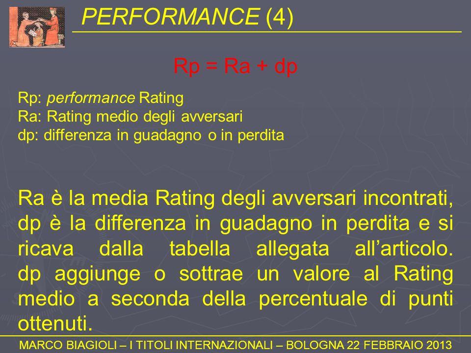 PERFORMANCE (4) MARCO BIAGIOLI – I TITOLI INTERNAZIONALI – BOLOGNA 22 FEBBRAIO 2013 Rp = Ra + dp Rp: performance Rating Ra: Rating medio degli avversa