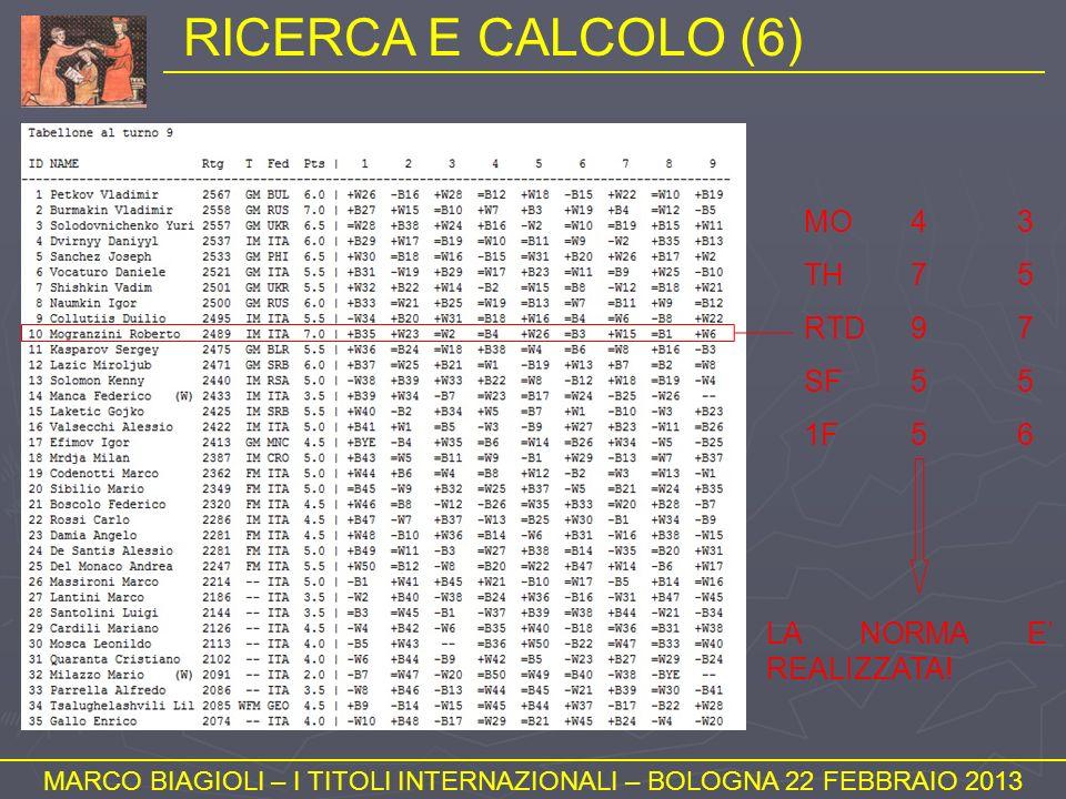 RICERCA E CALCOLO (6) MARCO BIAGIOLI – I TITOLI INTERNAZIONALI – BOLOGNA 22 FEBBRAIO 2013 MO43 TH75 RTD97 SF55 1F56 LA NORMA E REALIZZATA!