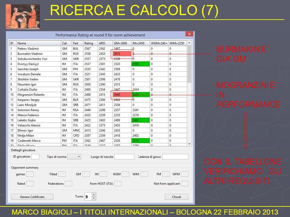 RICERCA E CALCOLO (7) MARCO BIAGIOLI – I TITOLI INTERNAZIONALI – BOLOGNA 22 FEBBRAIO 2013 BURMAKIN E GIA GM MOGRANZINI E IN PERFORMANCE CON IL TABELLO