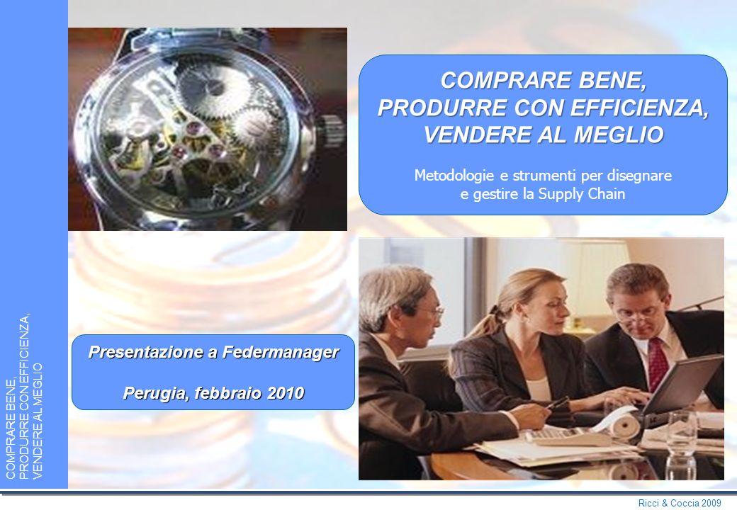 Ricci & Coccia 2009 COMPRARE BENE, PRODURRE CON EFFICIENZA, VENDERE AL MEGLIO Profittabilità del prodotto … … e azioni di ottimizzazione