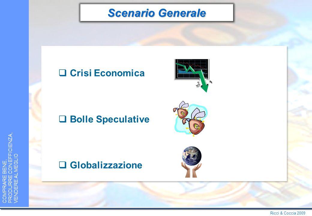 Ricci & Coccia 2009 COMPRARE BENE, PRODURRE CON EFFICIENZA, VENDERE AL MEGLIO Scenario Generale Crisi Economica Bolle Speculative Globalizzazione Crisi Economica Bolle Speculative Globalizzazione