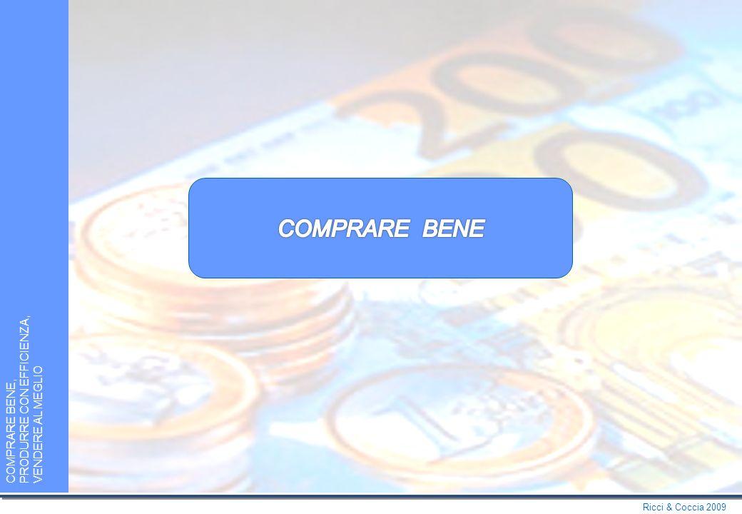 Ricci & Coccia 2009 COMPRARE BENE, PRODURRE CON EFFICIENZA, VENDERE AL MEGLIO Il ruolo dei Sistemi Informativi Aziendali Il ruolo dei Sistemi Informativi Aziendali La Business Intelligence Intelligence