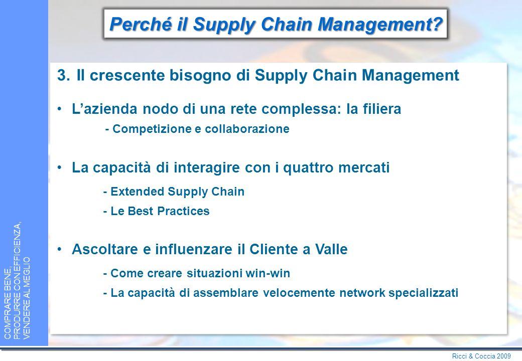 Ricci & Coccia 2009 COMPRARE BENE, PRODURRE CON EFFICIENZA, VENDERE AL MEGLIO Perché il Supply Chain Management.
