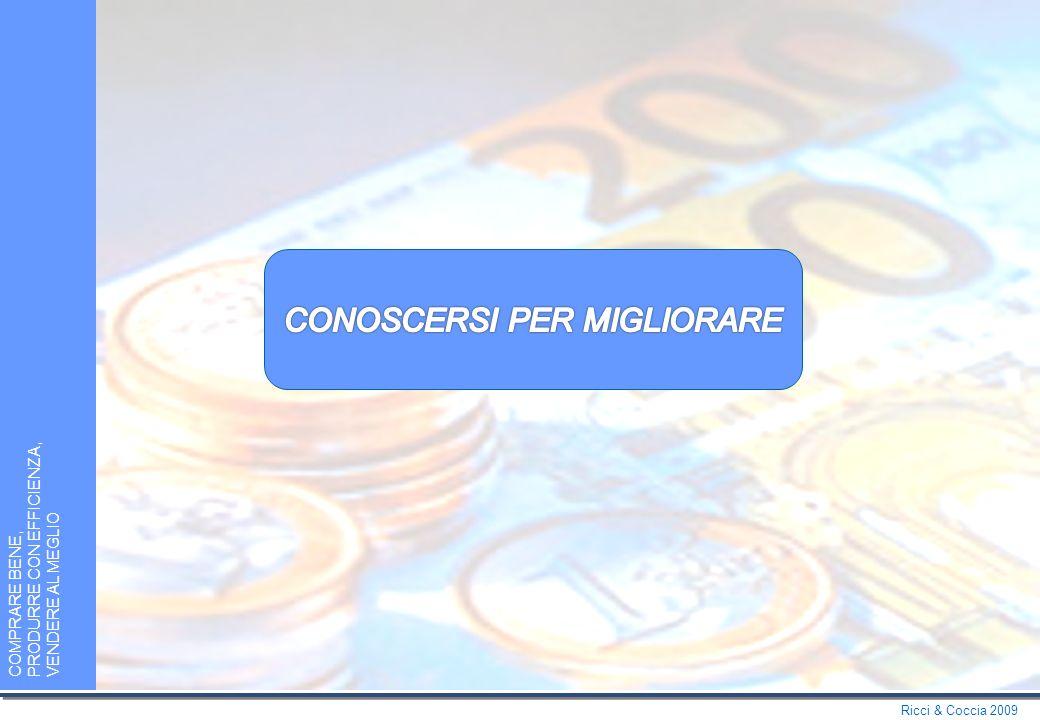 Ricci & Coccia 2009 COMPRARE BENE, PRODURRE CON EFFICIENZA, VENDERE AL MEGLIO