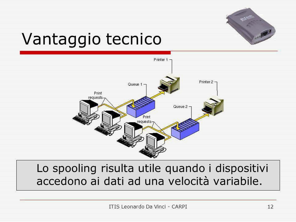 ITIS Leonardo Da Vinci - CARPI12 Vantaggio tecnico Lo spooling risulta utile quando i dispositivi accedono ai dati ad una velocità variabile.