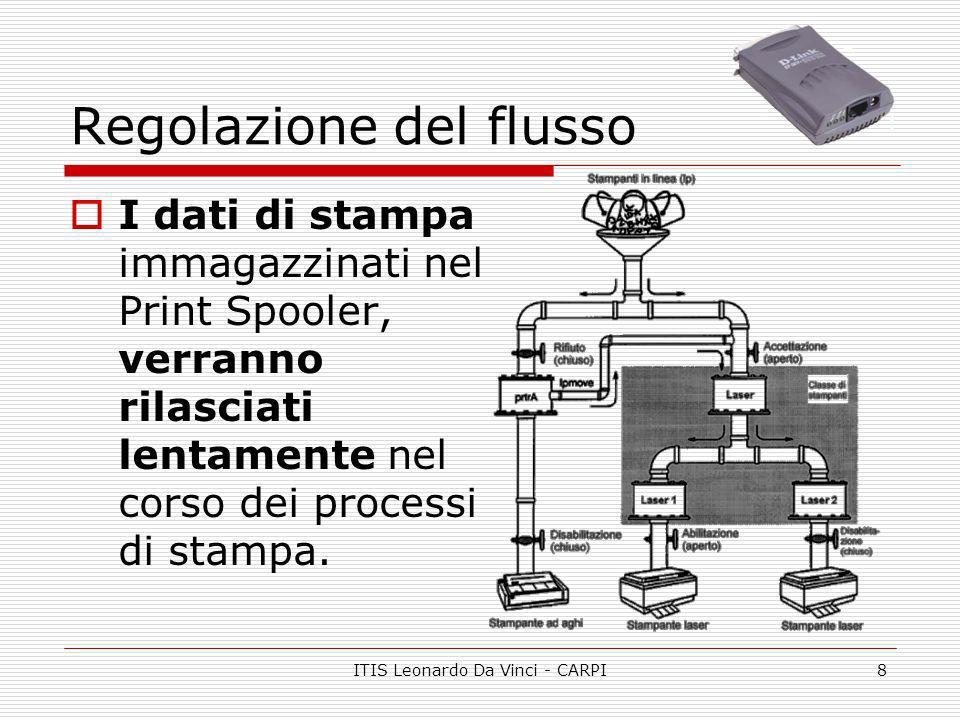 ITIS Leonardo Da Vinci - CARPI8 Regolazione del flusso I dati di stampa immagazzinati nel Print Spooler, verranno rilasciati lentamente nel corso dei