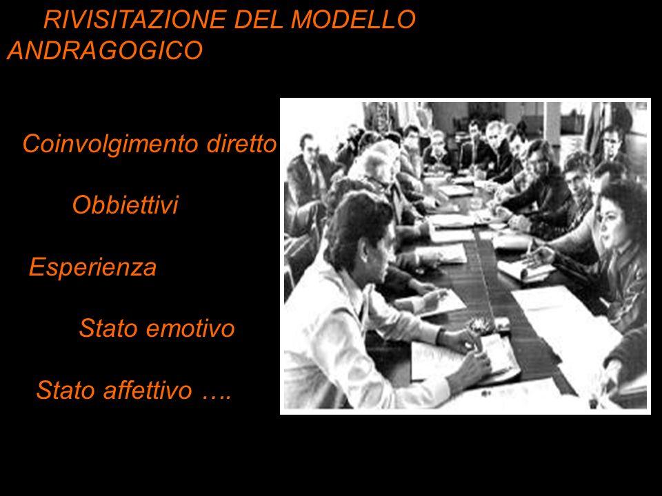RIVISITAZIONE DEL MODELLO ANDRAGOGICO Coinvolgimento diretto Obbiettivi Esperienza Stato emotivo Stato affettivo ….