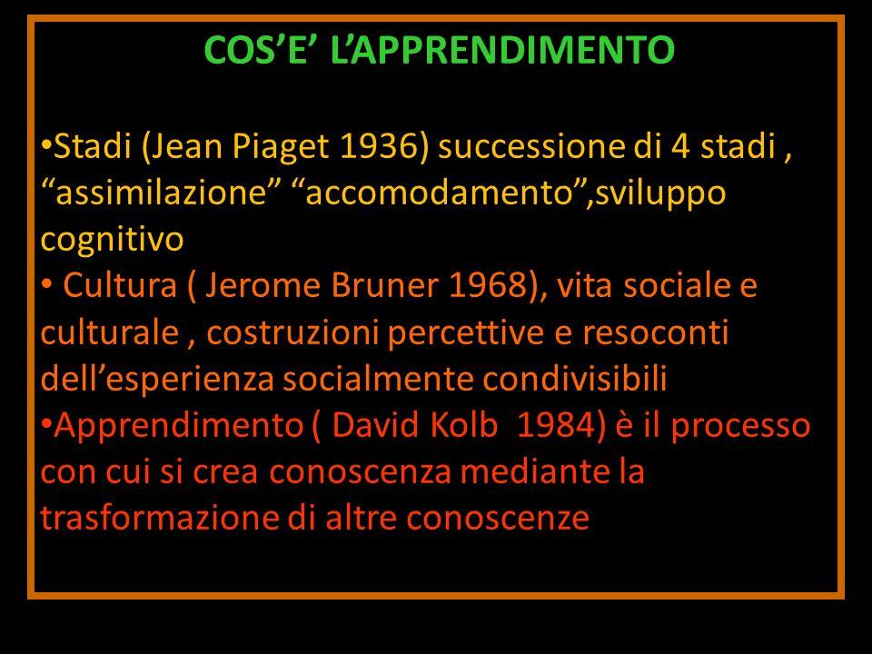 COSE LAPPRENDIMENTO COSE LAPPRENDIMENTO Stadi (Jean Piaget 1936) successione di 4 stadi, assimilazione accomodamento,sviluppo cognitivo Stadi (Jean Pi