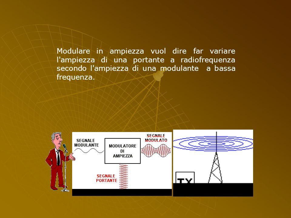 SCR Linnesco del tiristore avviene anche con impulsi di corrente, cioè con correnti (valori compresi tra le decine e le centinaia di mA) che hanno brevissima durata (qualche microsecondo).