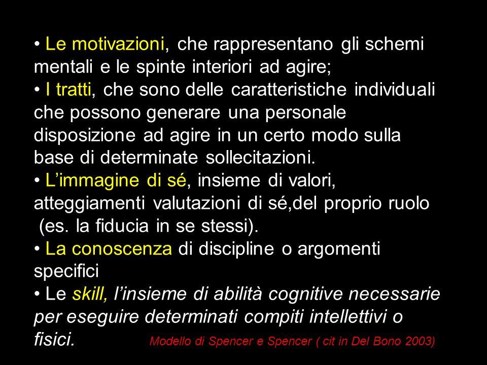 Le motivazioni, che rappresentano gli schemi mentali e le spinte interiori ad agire; I tratti, che sono delle caratteristiche individuali che possono