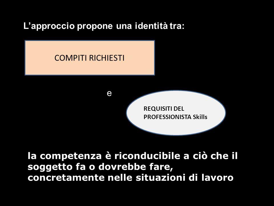Lapproccio propone una identità tra: COMPITI RICHIESTI e REQUISITI DEL PROFESSIONISTA Skills la competenza è riconducibile a ciò che il soggetto fa o
