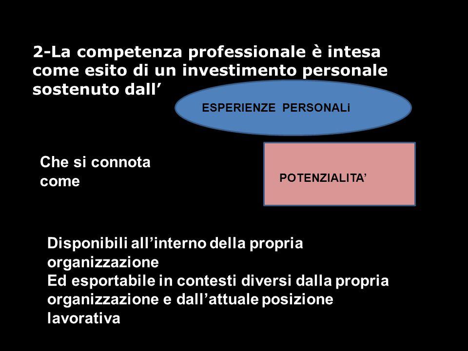 2-La competenza professionale è intesa come esito di un investimento personale sostenuto dall ESPERIENZE PERSONALi Che si connota come POTENZIALITA Di
