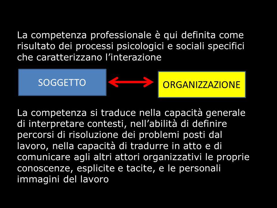 La competenza professionale è qui definita come risultato dei processi psicologici e sociali specifici che caratterizzano linterazione La competenza s