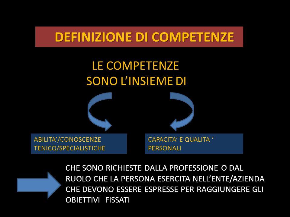 DEFINIZIONE DI COMPETENZE DEFINIZIONE DI COMPETENZE L LE COMPETENZE SONO LINSIEME DI ABILITA/CONOSCENZE TENICO/SPECIALISTICHE CAPACITA E QUALITA PERSO