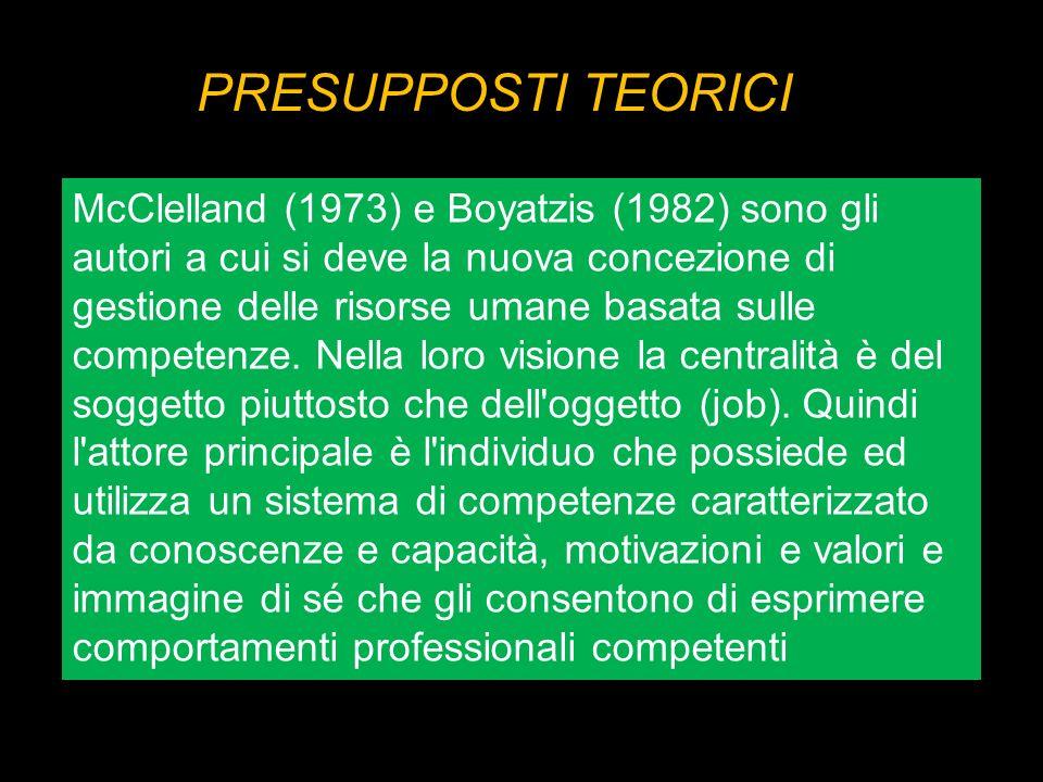 C COMPETENZA CAPACITA IL TUTTO 1.CAPACITA/ Trasversali 2.