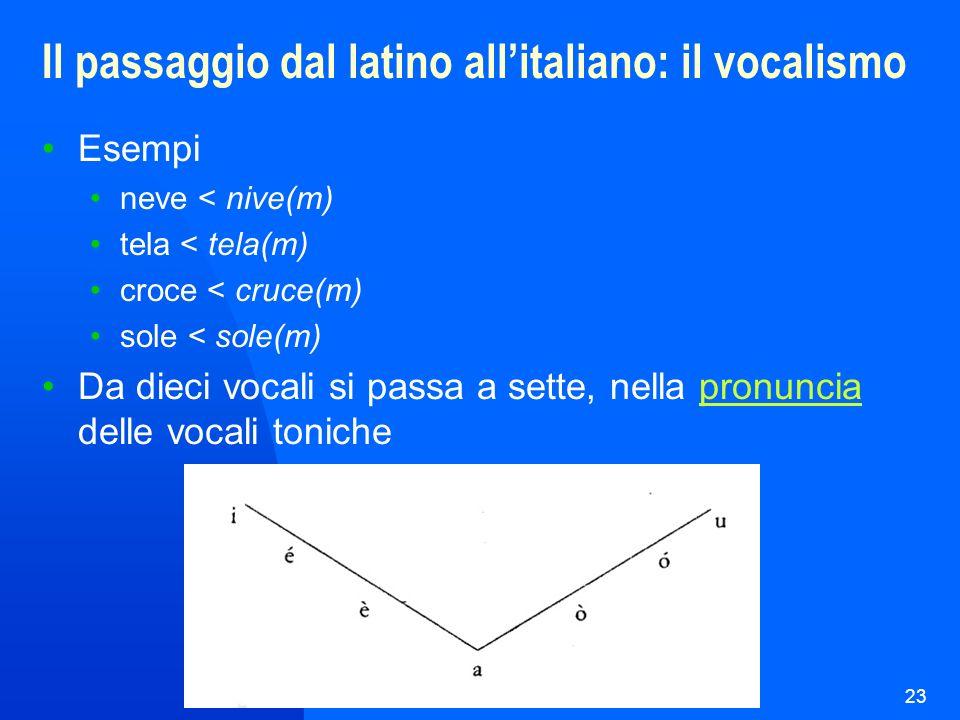 ITL424 and ITL51123 Il passaggio dal latino allitaliano: il vocalismo Esempi neve < nive(m) tela < tela(m) croce < cruce(m) sole < sole(m) Da dieci vo