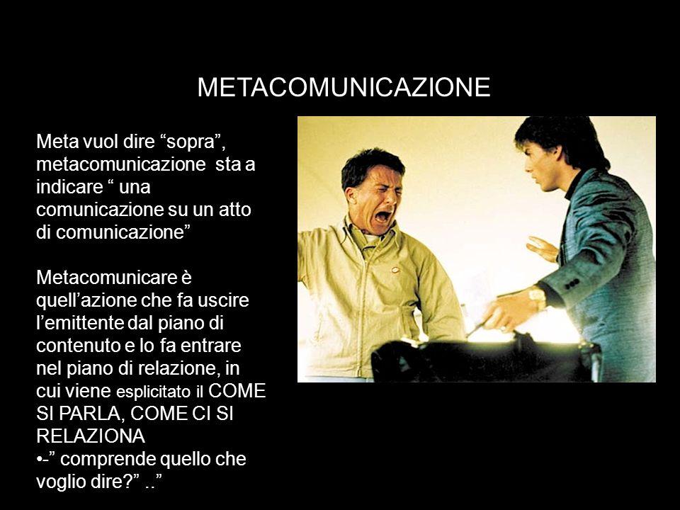 METACOMUNICAZIONE Meta vuol dire sopra, metacomunicazione sta a indicare una comunicazione su un atto di comunicazione Metacomunicare è quellazione ch