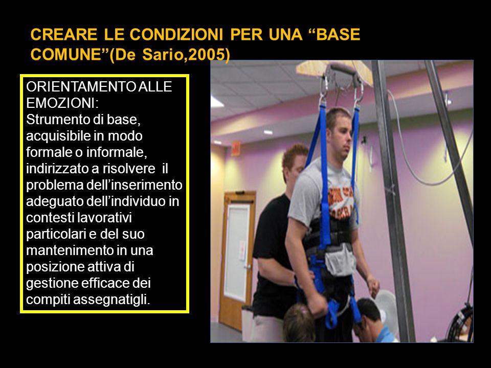 CREARE LE CONDIZIONI PER UNA BASE COMUNE(De Sario,2005) ORIENTAMENTO ALLE EMOZIONI: Strumento di base, acquisibile in modo formale o informale, indiri
