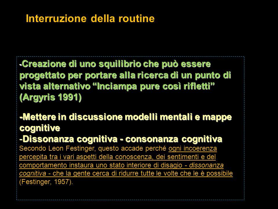 Interruzione della routine - Creazione di uno squilibrio che può essere progettato per portare alla ricerca di un punto di vista alternativo Inciampa
