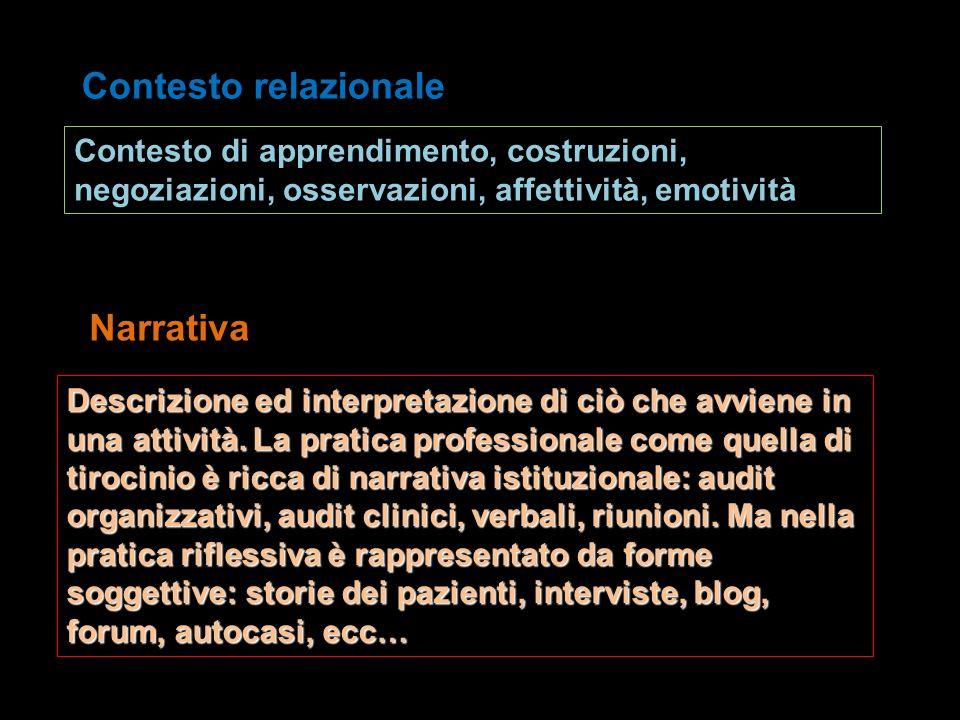 Contesto relazionale Contesto di apprendimento, costruzioni, negoziazioni, osservazioni, affettività, emotività Narrativa Descrizione ed interpretazio