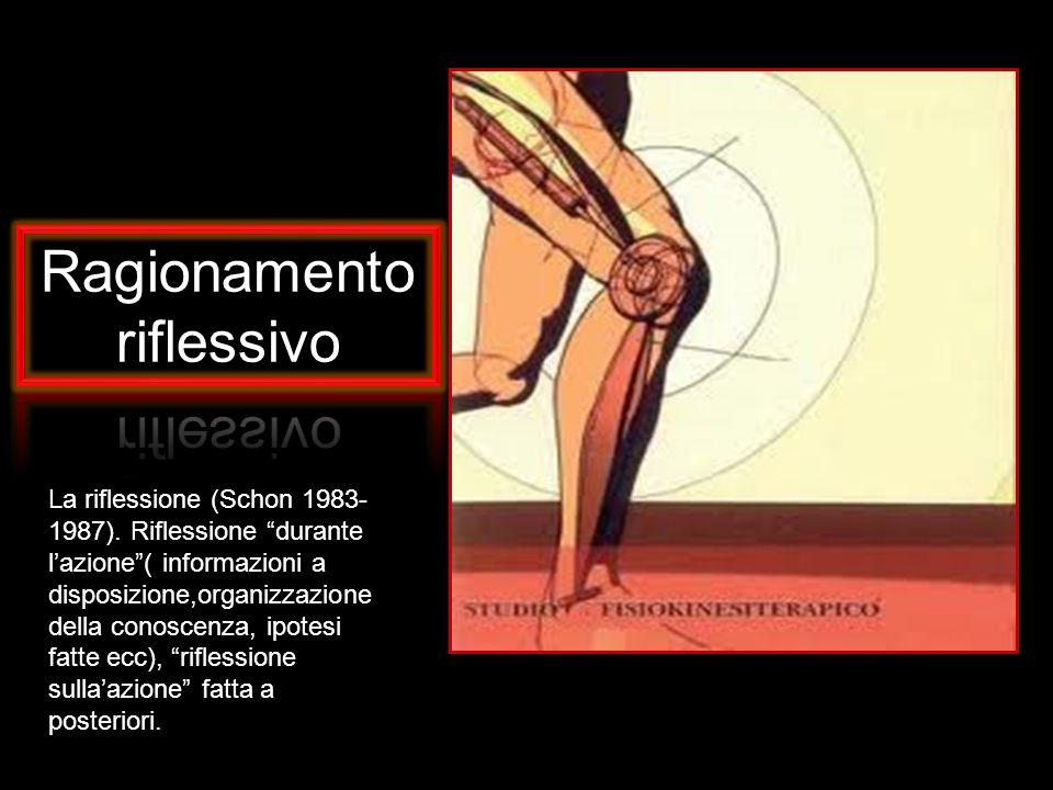 La riflessione (Schon 1983- 1987). Riflessione durante lazione( informazioni a disposizione,organizzazione della conoscenza, ipotesi fatte ecc), rifle