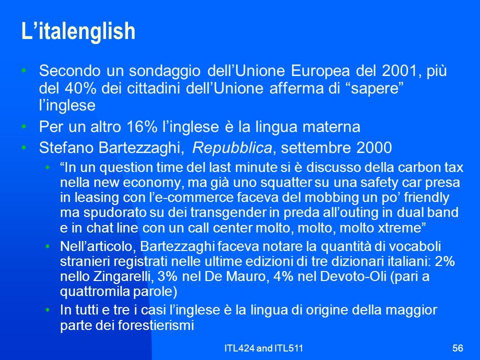 ITL424 and ITL51156 Litalenglish Secondo un sondaggio dellUnione Europea del 2001, più del 40% dei cittadini dellUnione afferma di sapere linglese Per