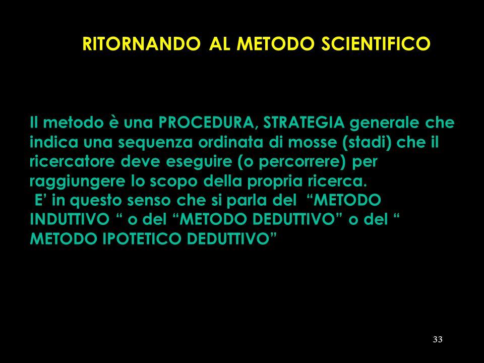33 RITORNANDO AL METODO SCIENTIFICO Il metodo è una PROCEDURA, STRATEGIA generale che indica una sequenza ordinata di mosse (stadi) che il ricercatore