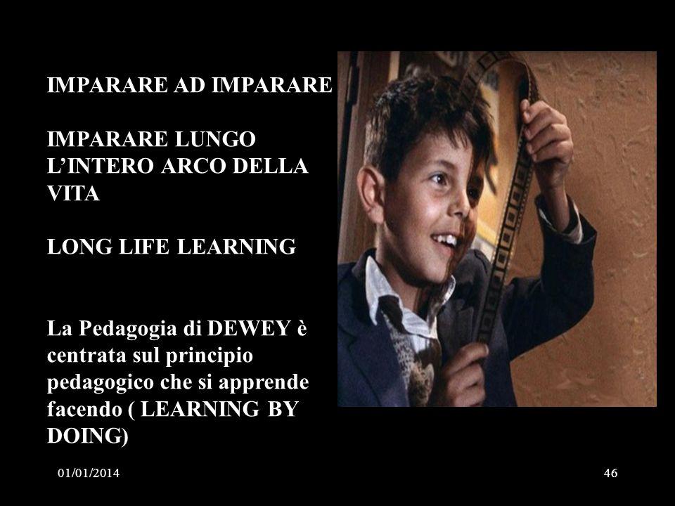 01/01/201446 IMPARARE AD IMPARARE IMPARARE LUNGO LINTERO ARCO DELLA VITA LONG LIFE LEARNING La Pedagogia di DEWEY è centrata sul principio pedagogico