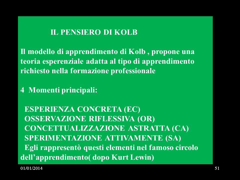 01/01/201451 IL PENSIERO DI KOLB Il modello di apprendimento di Kolb, propone una teoria esperenziale adatta al tipo di apprendimento richiesto nella