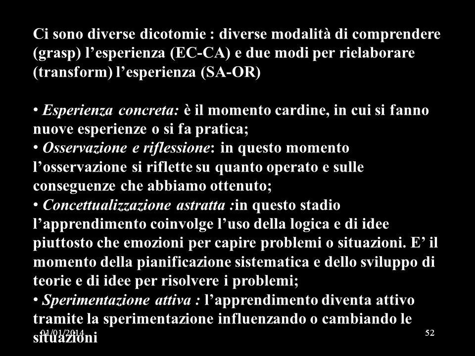 01/01/201452 Ci sono diverse dicotomie : diverse modalità di comprendere (grasp) lesperienza (EC-CA) e due modi per rielaborare (transform) lesperienz
